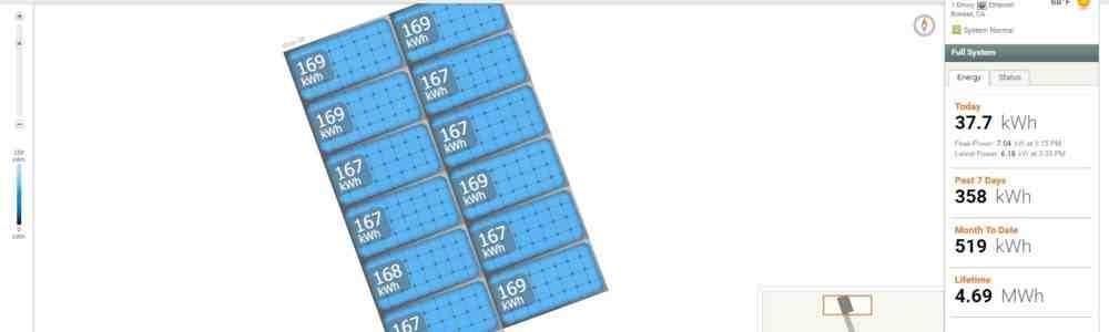 Solar Installers 92003